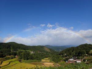 フラとハワイ語の話 その2 今朝の虹から、、